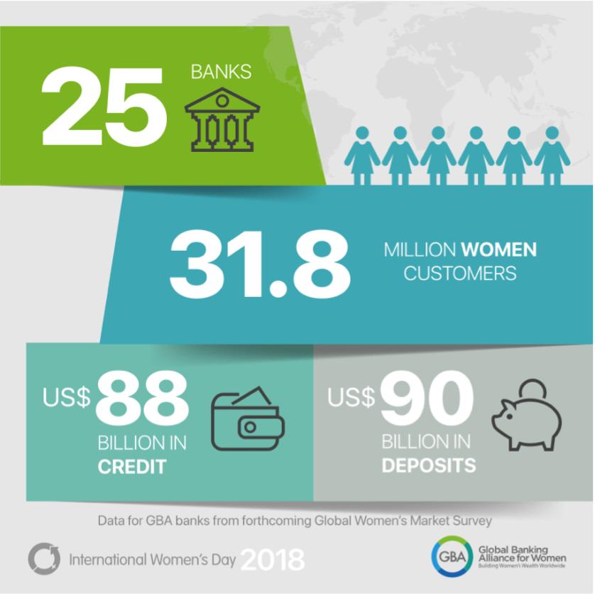 IWD 2018 GBA Data
